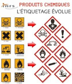 evolution etiquettage chimique